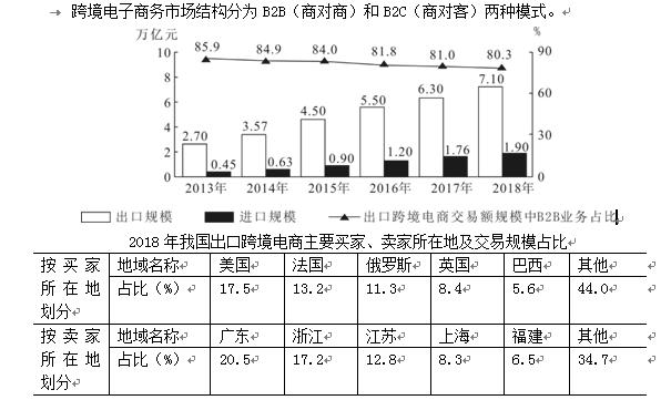 2019年下半年事业单位联考数资多题考点相似!!!