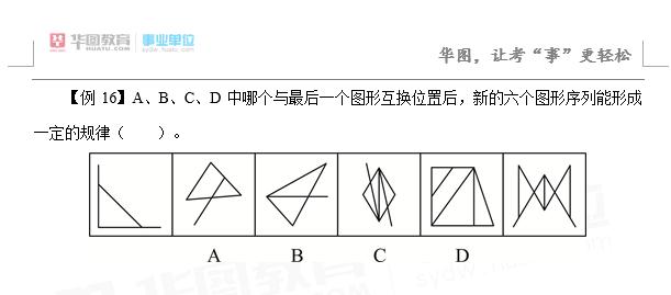 2019年下半年事业单位联考:《职测》判断推理多题考点相似!