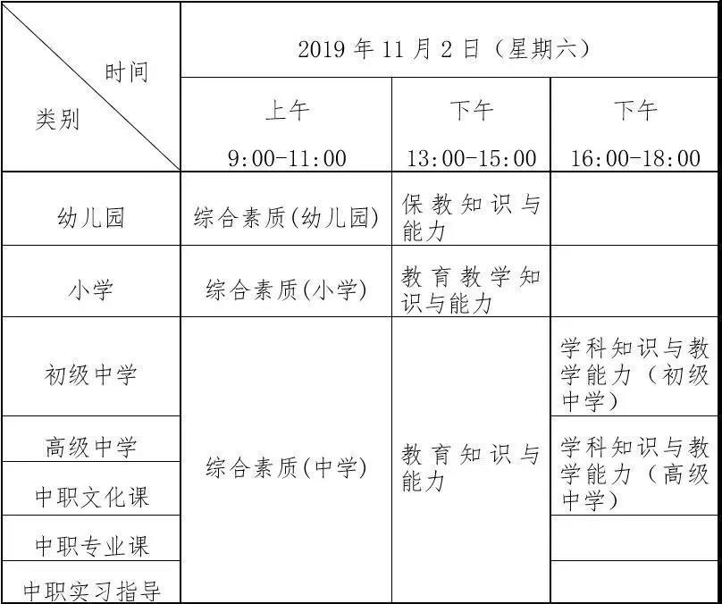 2019教资准考证打印时间