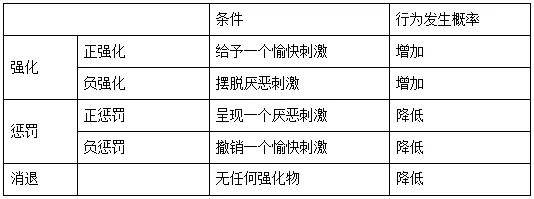 http://www.edaojz.cn/jiaoyuwenhua/329057.html