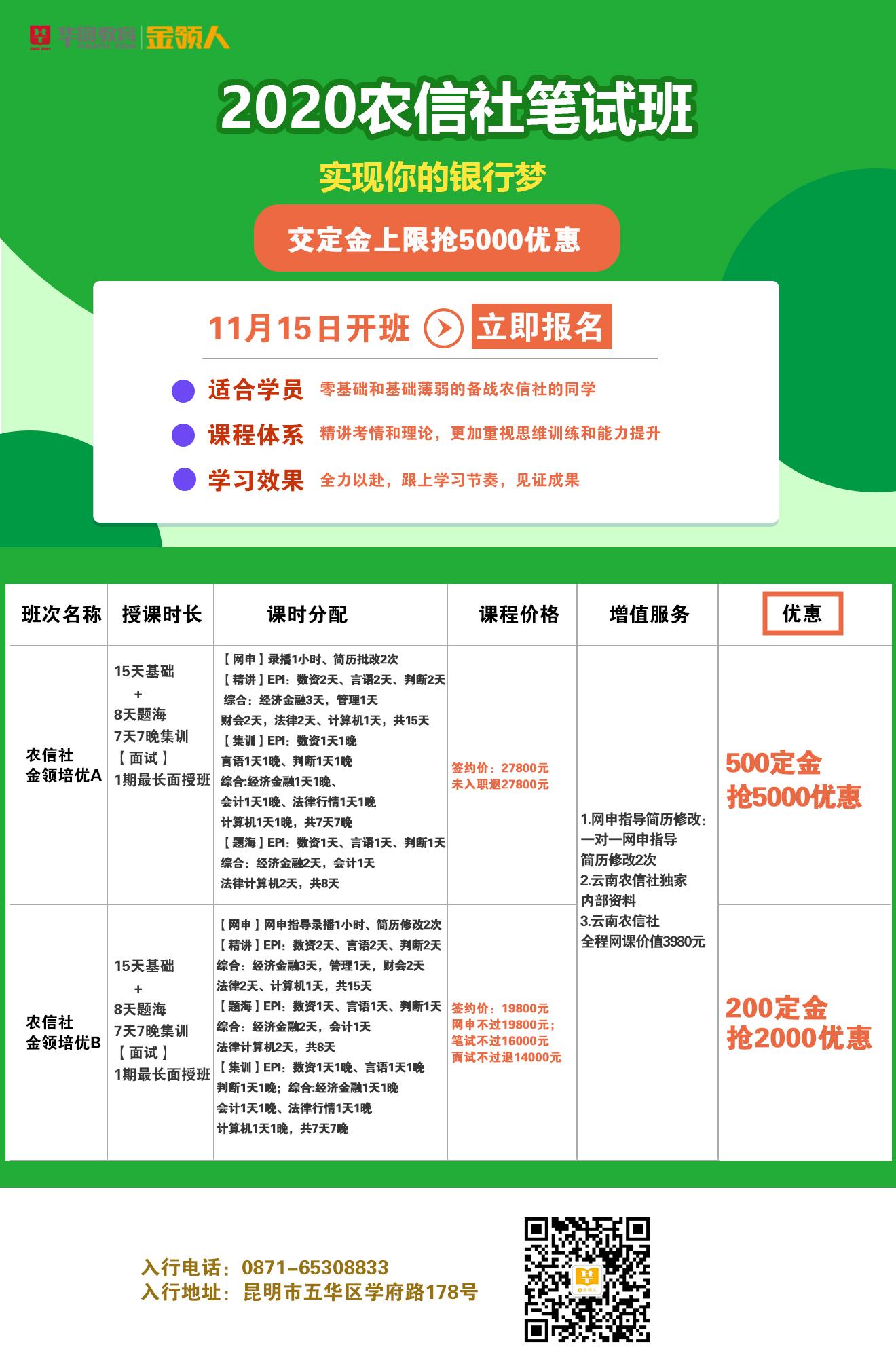 云南省农村信用社报名入口