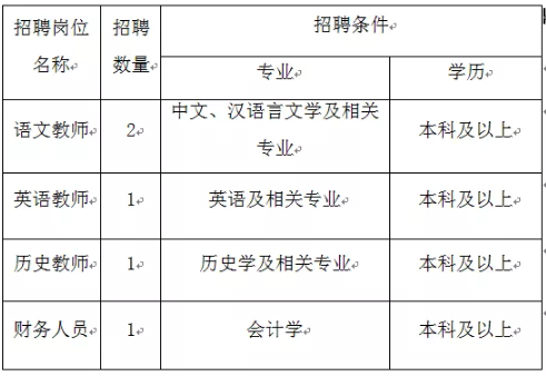 2019年黑龙江省实验中学招聘5人公告