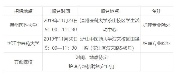 2020年浙江省金华浦江县属医疗卫生单位引进97人公告