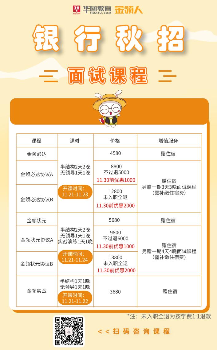 2020交通�y行中山分行校�@招聘面