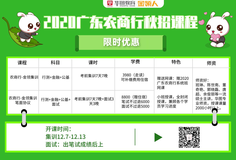 惠州农商银行2020年秋季校园招聘