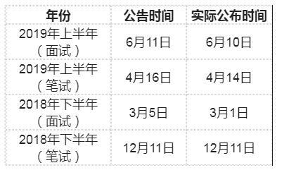 http://www.weixinrensheng.com/jiaoyu/1446018.html