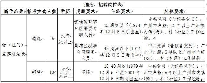 http://www.jiaokaotong.cn/sifakaoshi/282661.html