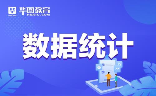 2020年浙江招錄4831名公務員報名數據分析(每日匯總)