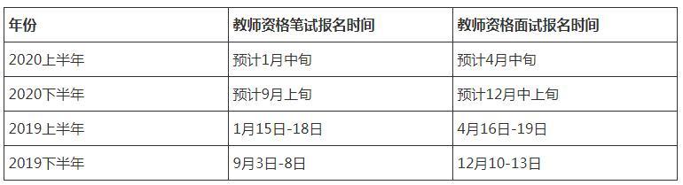 http://www.umeiwen.com/jiaoyu/1304073.html