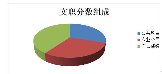 http://www.jiaokaotong.cn/huiji/296067.html
