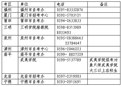 2020教師資格考試