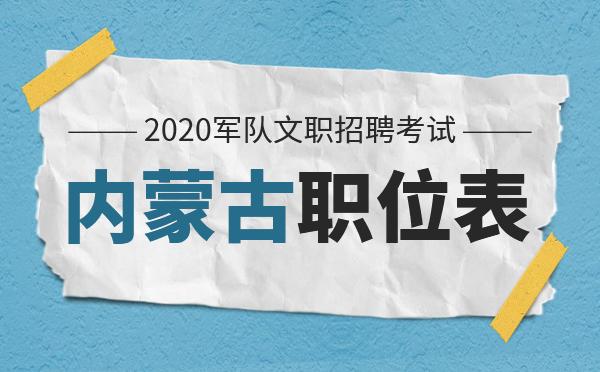 2020年军队文职招聘考试职位表