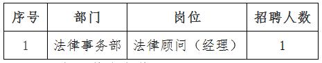 >2020中国电力国际发展有限公司本部招聘职位