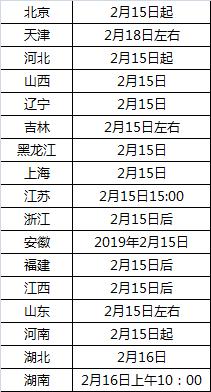 http://www.edaojz.cn/youxijingji/438274.html