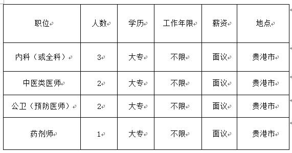 2020年贵港市港北区贵城社区卫生服务中心招聘员8人公告