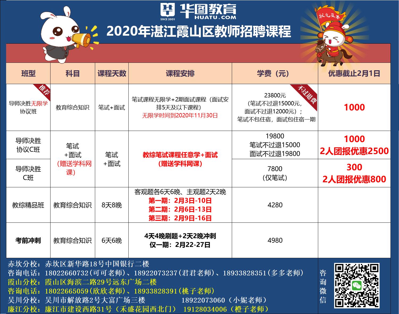 2020广东湛江市霞山区招聘教师12