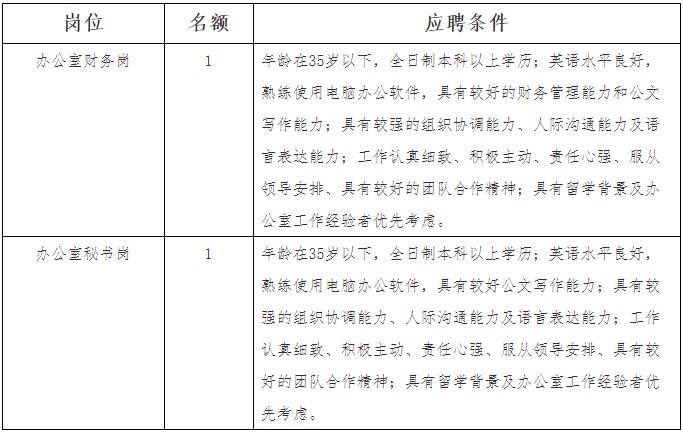 2020年广东财经大学国际学院招聘非事业编制人员2人公告