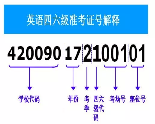 『湖南四六级成绩查询入口』2019