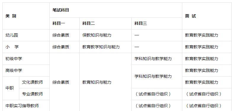 http://www.uchaoma.cn/wenhua/1845066.html