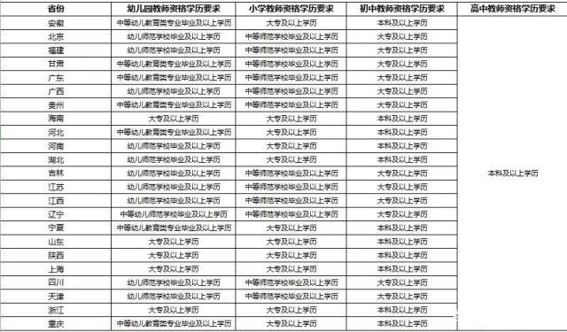 http://www.weixinrensheng.com/jiaoyu/1650968.html