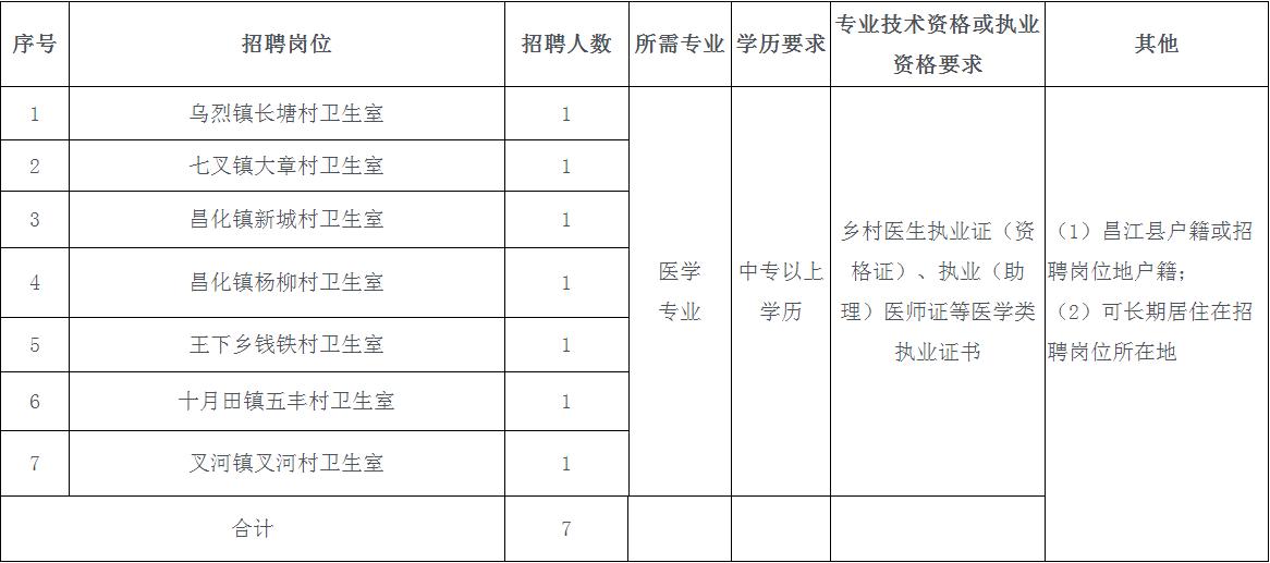 2020年昌江县各乡镇人口_昌江县鸿发的老婆