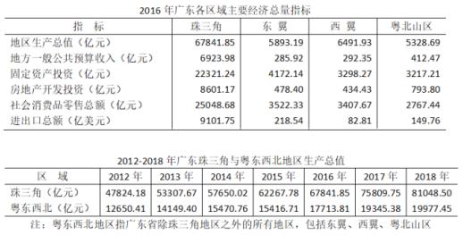 2019年深圳公务员考试行测真题