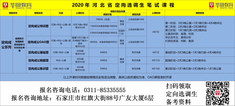 2020河北选调生课程