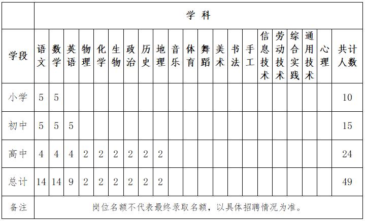 2020北京师范大学银川学校招聘49