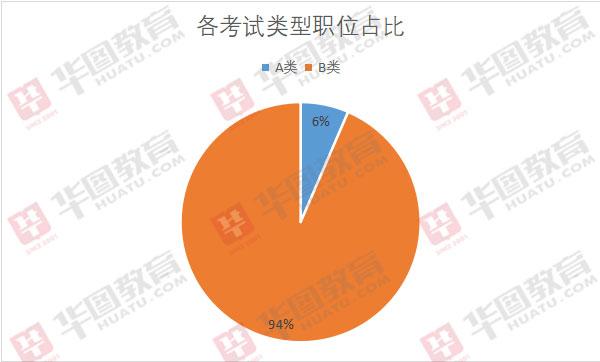 2020山� 公��T招7360人,94%的考生�⒓�B�考�