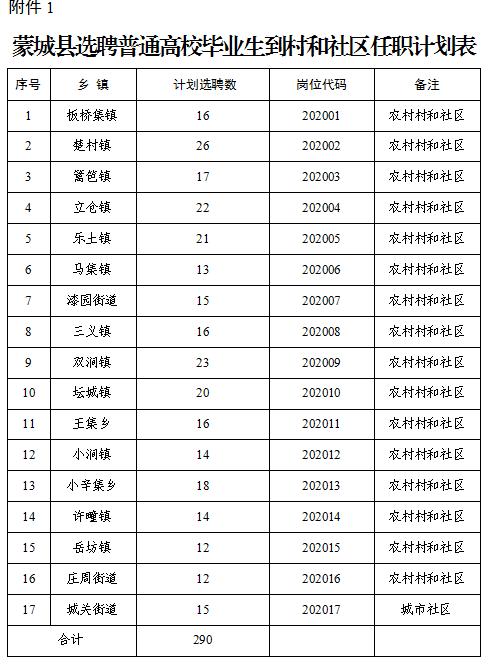 2020年濮阳市各县区总人口_濮阳市2021年空中图