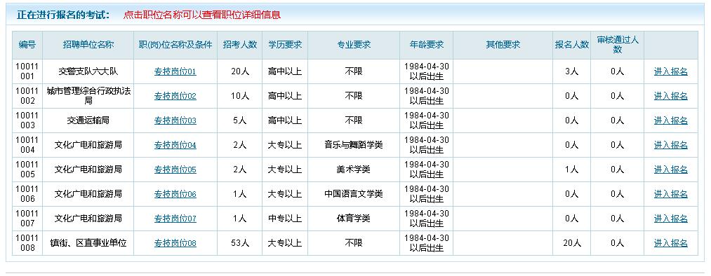 2020河北唐山市开平招聘劳务派遣人员94人报名入口( 已开通)