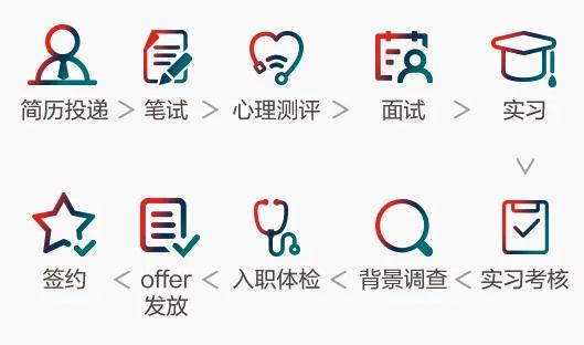 """2020年中国银联""""银星计划""""实习生招聘已经正式启动!"""