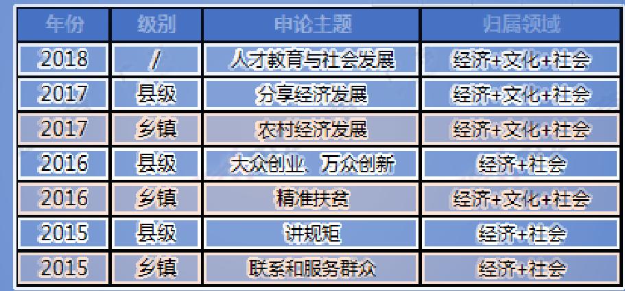 http://www.gzfjs.com/qichexiaofei/377636.html