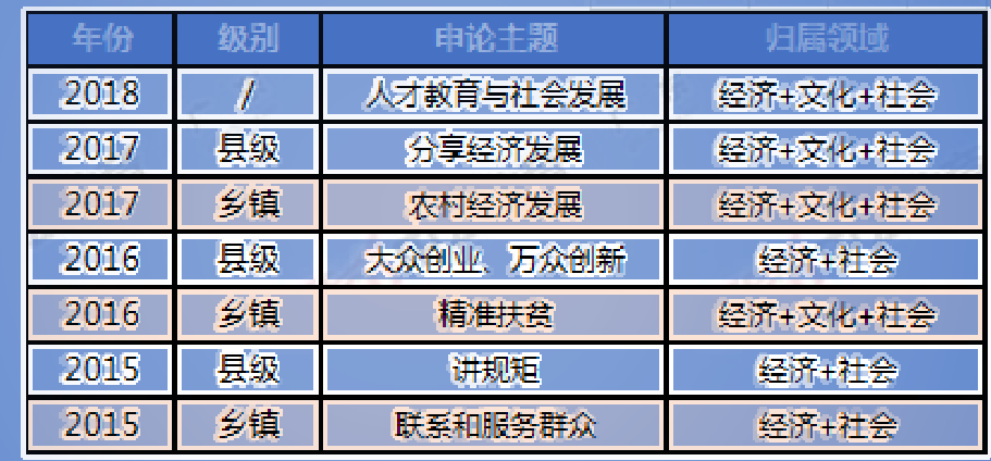 http://www.alvjj.club/kejizhishi/377645.html