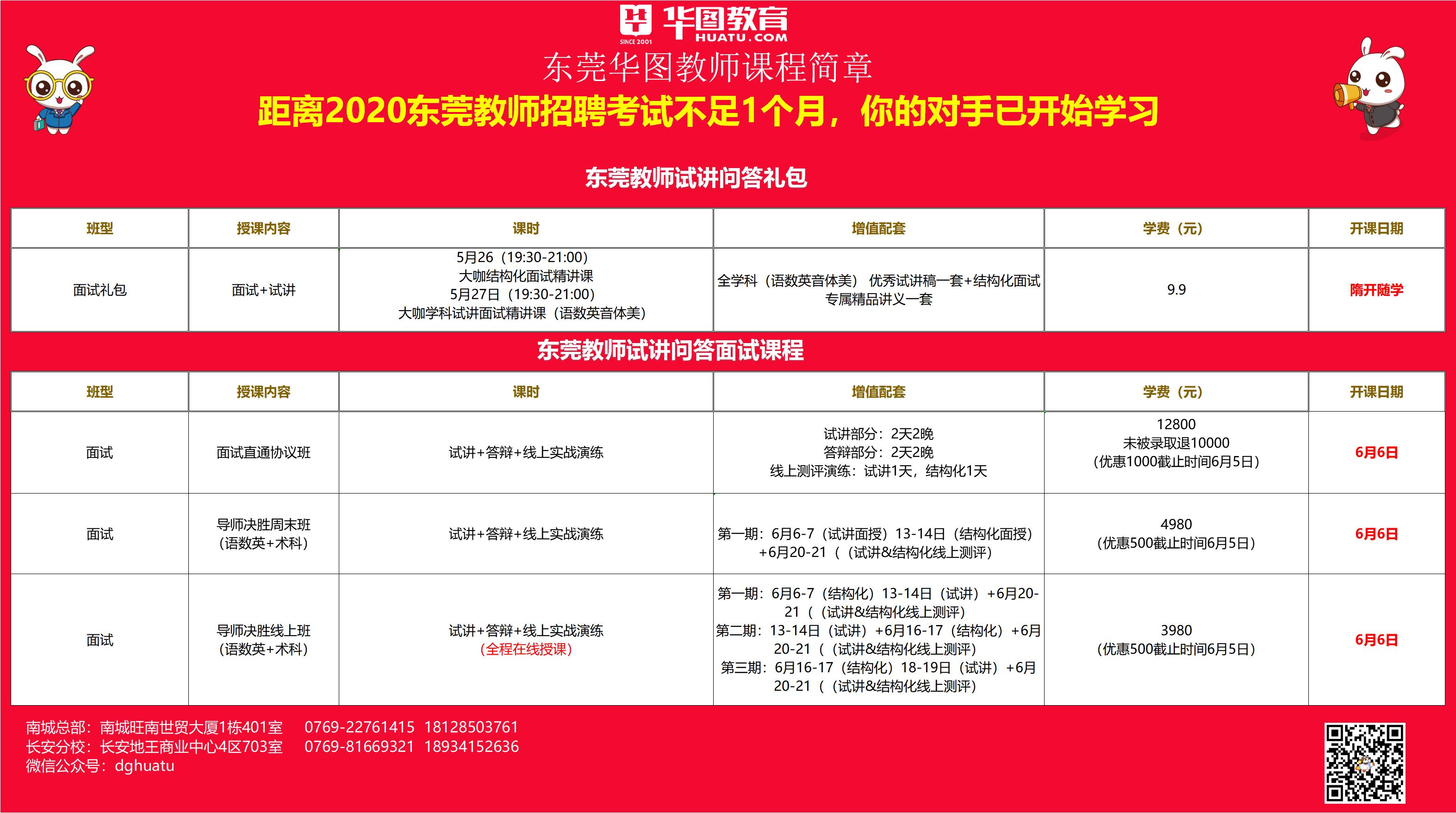 2020年东莞招聘教师公告汇总(676人)