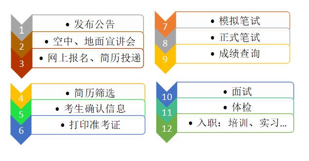2021浙江建設銀行秋季校園招聘公告一般多久出?