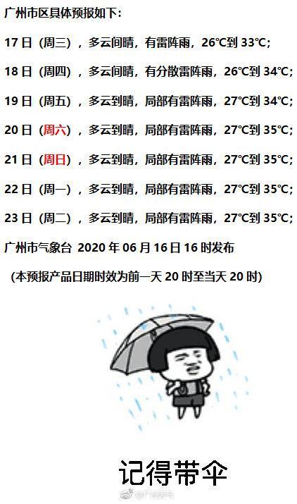 【广州彩虹】台风天过后,广州出现双彩虹,靓到爆镜!
