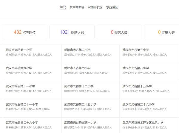 2020年武汉市各区招聘教师汇总【1021人,持续更新中】