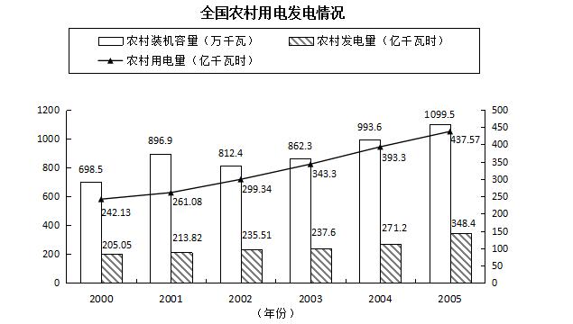 2020年广东省考试录用公务员公共科目笔试大纲