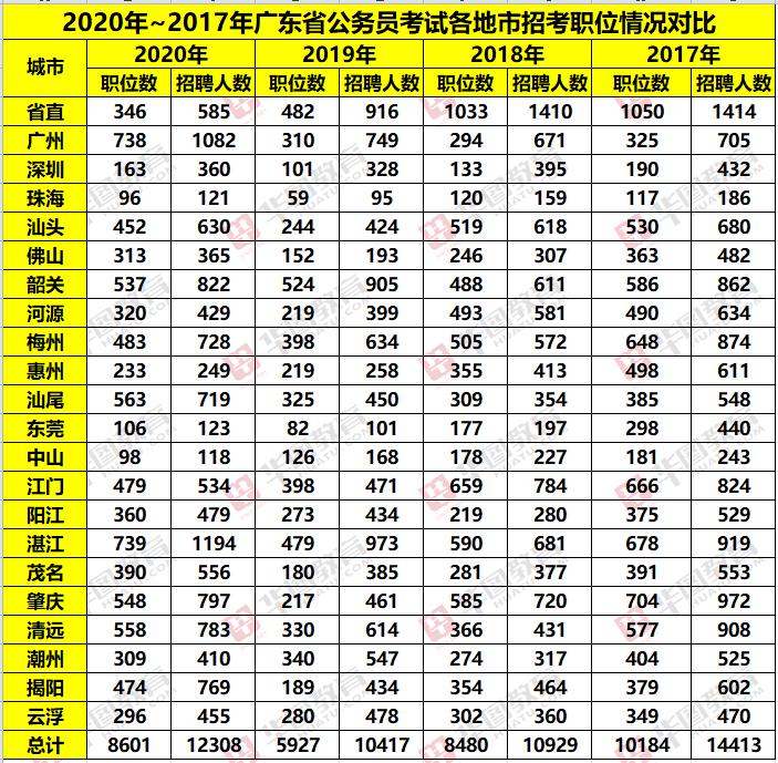 http://www.880759.com/zhanjiangxinwen/23119.html