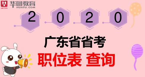 国家公务员考试网2020广东省考报名职位