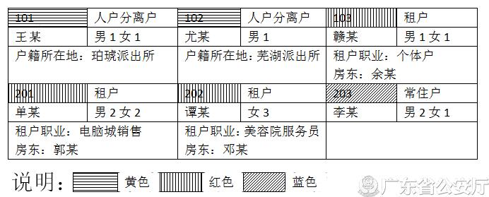 2020广东省考公安机关招录人民警察公务员专业科目考试大纲
