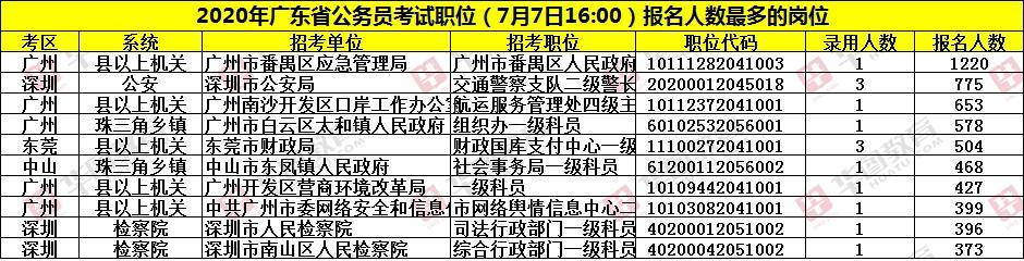 2020广东省考培训机构哪个好