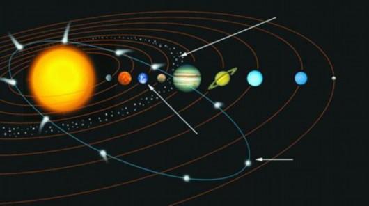 2021年事业单位考试公基备考:探寻遥远的星辰宇宙