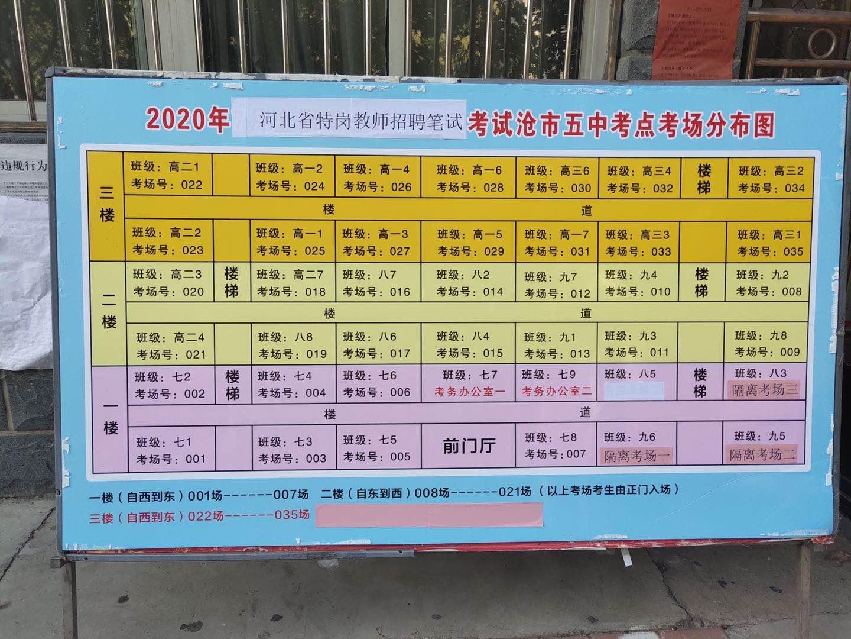 2020河北特岗教师招聘沧州考点