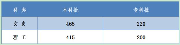 河北教育考试院:2020河北高考成绩查询入口