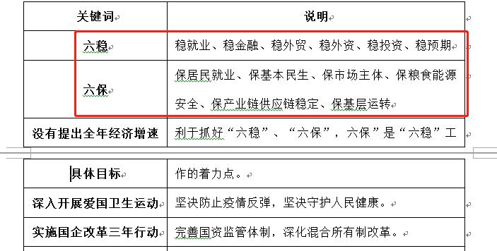 事业单位联考《职测》(常识判断)8