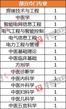 2020福州闽侯县事业单位考试公告已出!考试时间