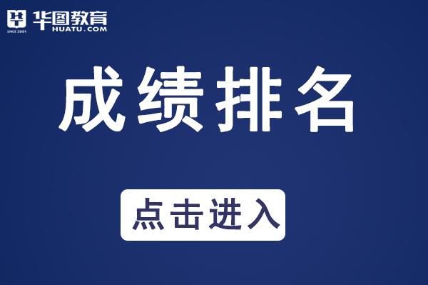 2020华图河南省考查排名