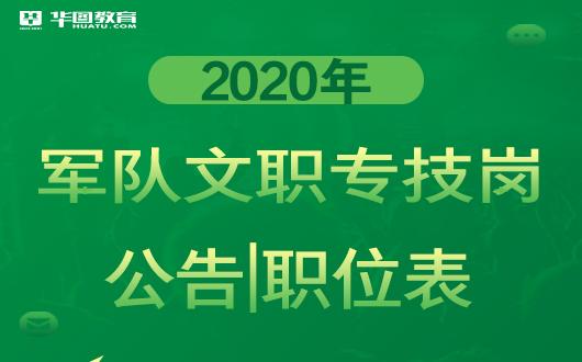 军队文职人才官网2020军队文职专业技能岗位报考要求